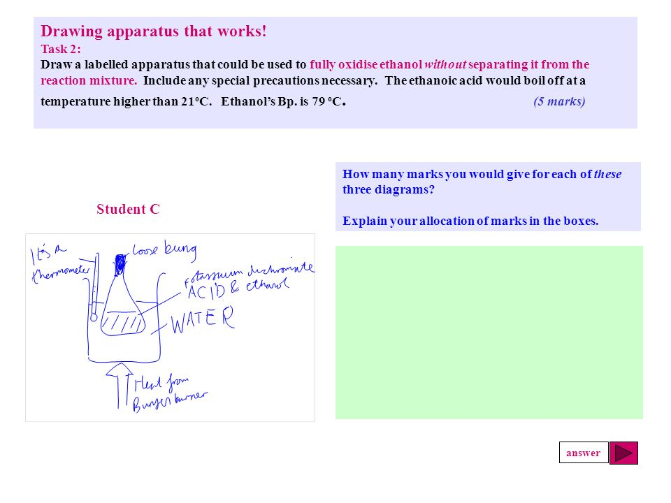 Drawing apparatus that works! Task 2: Draw a labelled apparatus that could be used to fully oxidise ethanol without separating it from the reaction mi