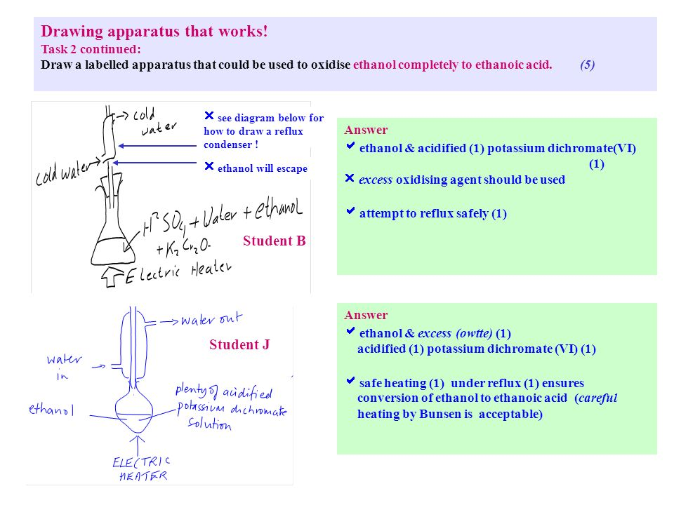 Drawing apparatus that works.