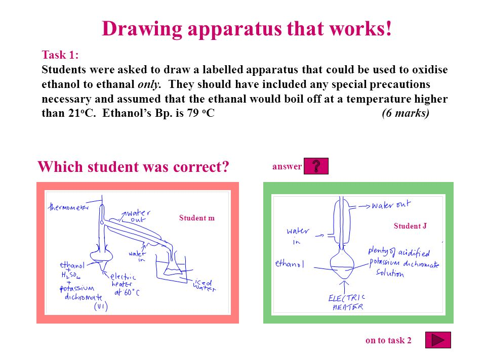 Task 1: Students were asked to draw a labelled apparatus that could be used to oxidise ethanol to ethanal only.