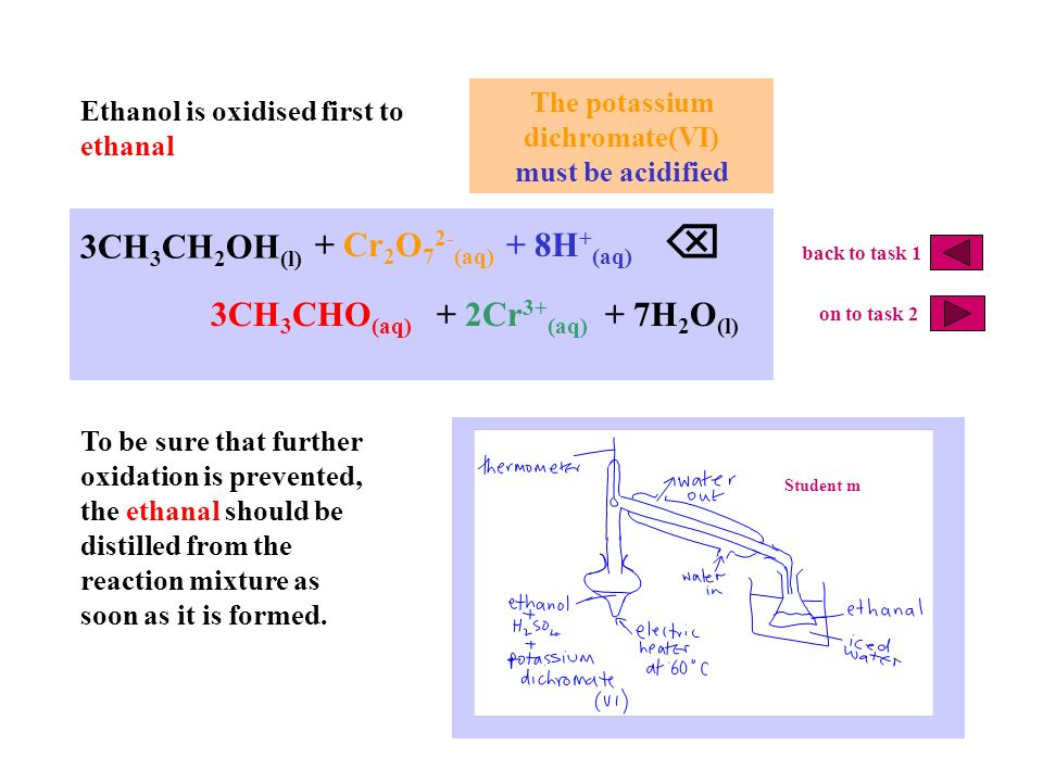 Ethanol is oxidised first to ethanal To be sure that further oxidation is prevented, the ethanal should be distilled from the reaction mixture as soon as it is formed.