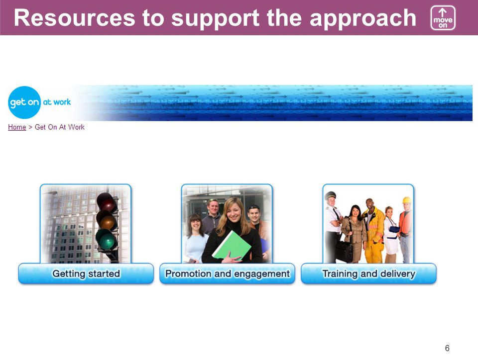 6 Resources to support the approach