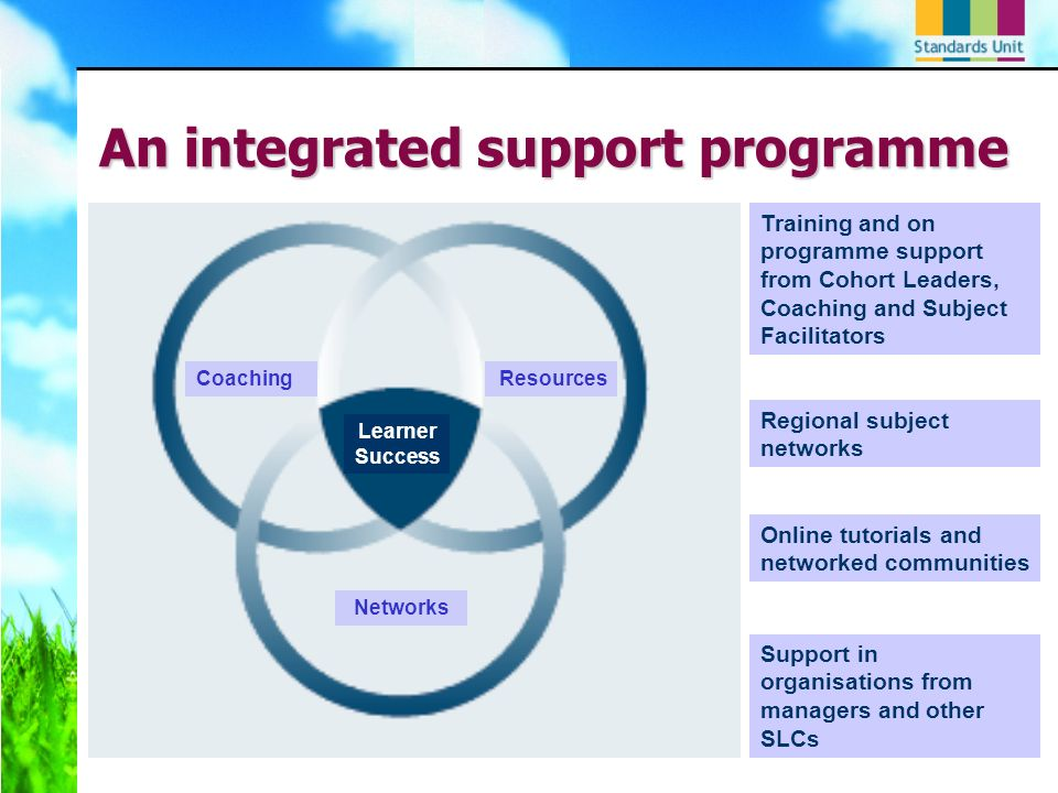 An integrated support programme Resources Networks Learner Success Coaching Training and on programme support from Cohort Leaders, Coaching and Subjec
