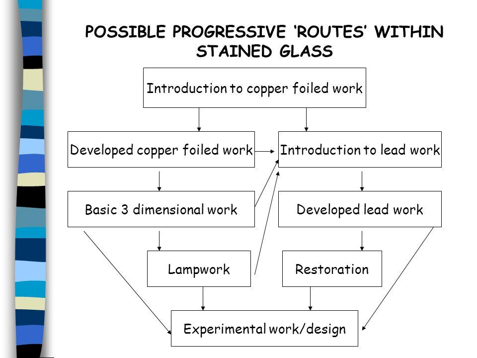 Basic 3 dimensional work Lampwork Introduction to lead work Developed lead work Restoration Developed copper foiled work Experimental work/design Intr