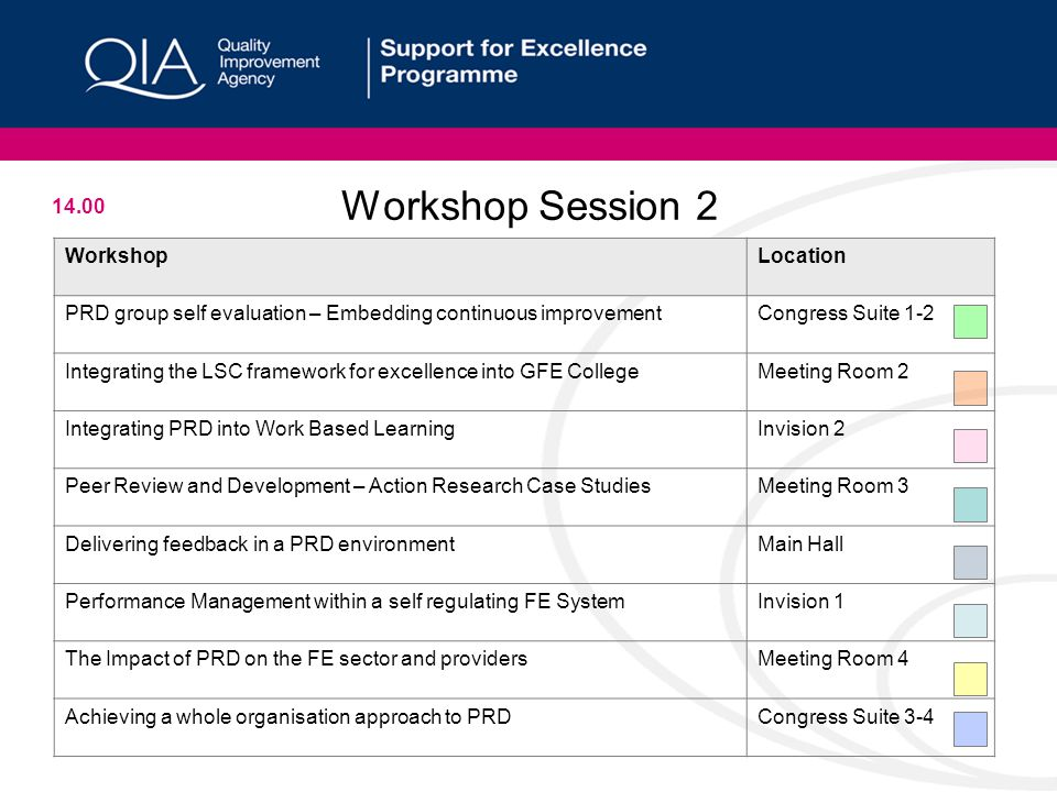 Workshop Session 2 WorkshopLocation PRD group self evaluation – Embedding continuous improvementCongress Suite 1-2 Integrating the LSC framework for e