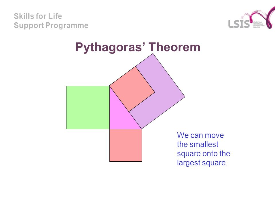 Skills for Life Support Programme Pythagoras Theorem We can move the smallest square onto the largest square.