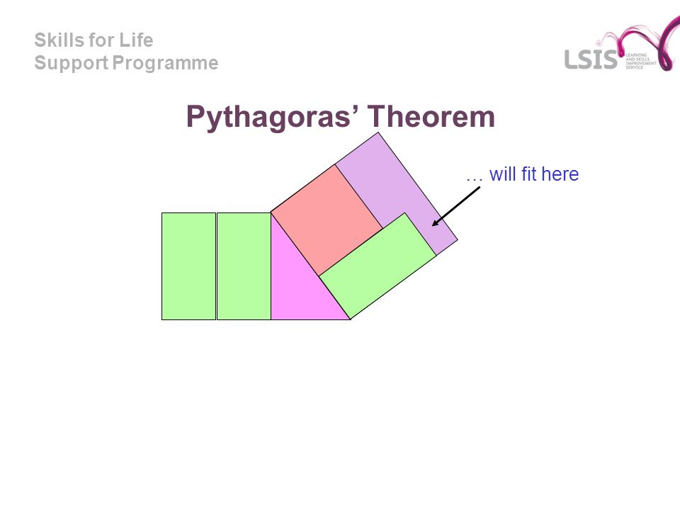 Skills for Life Support Programme Pythagoras Theorem … will fit here