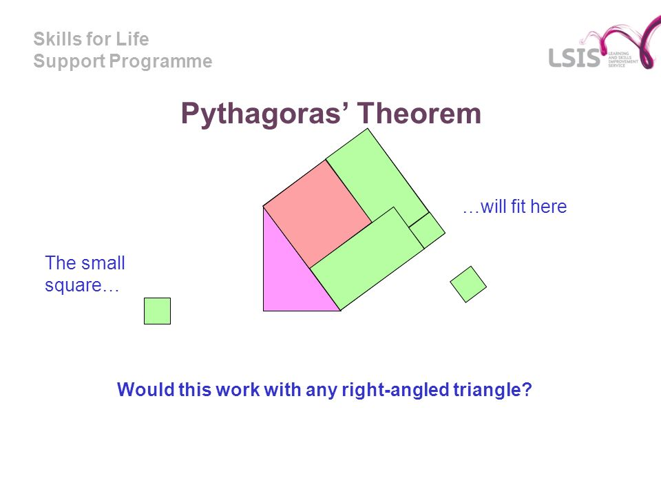Skills for Life Support Programme Pythagoras Theorem …will fit here Would this work with any right-angled triangle.