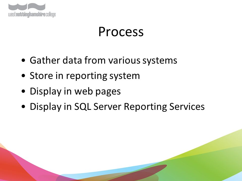 Process Gather data from various systems Store in reporting system Display in web pages Display in SQL Server Reporting Services