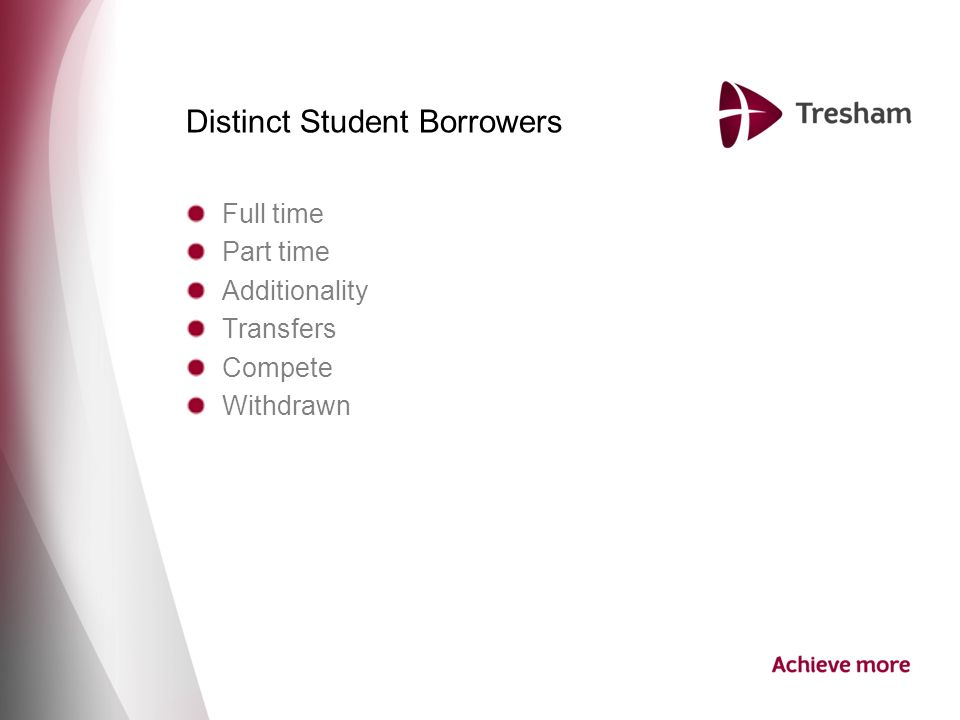 No.No. Distinct Student Borrowers Full time Part time Additionality Transfers Compete Withdrawn