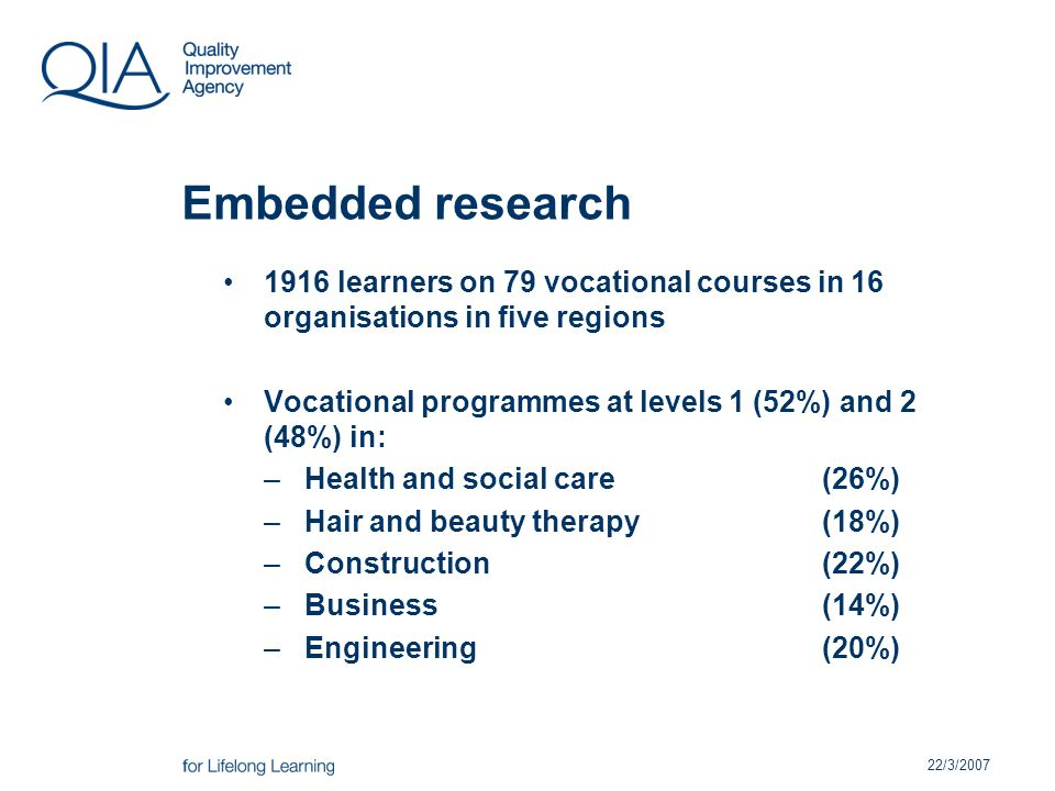 22/3/2007 Embedded research 1916 learners on 79 vocational courses in 16 organisations in five regions Vocational programmes at levels 1 (52%) and 2 (48%) in: –Health and social care (26%) –Hair and beauty therapy (18%) –Construction (22%) –Business (14%) –Engineering (20%)