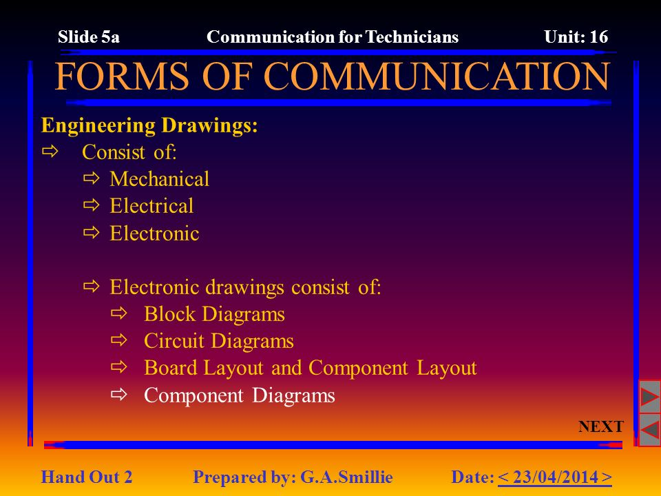 Engineering Drawings: Consist of: Mechanical Electrical Electronic Electronic drawings consist of: Block Diagrams Circuit Diagrams Board Layout and Component Layout Component Diagrams NEXT FORMS OF COMMUNICATION Slide 5a Communication for Technicians Unit: 16 Hand Out 2 Prepared by: G.A.Smillie Date: