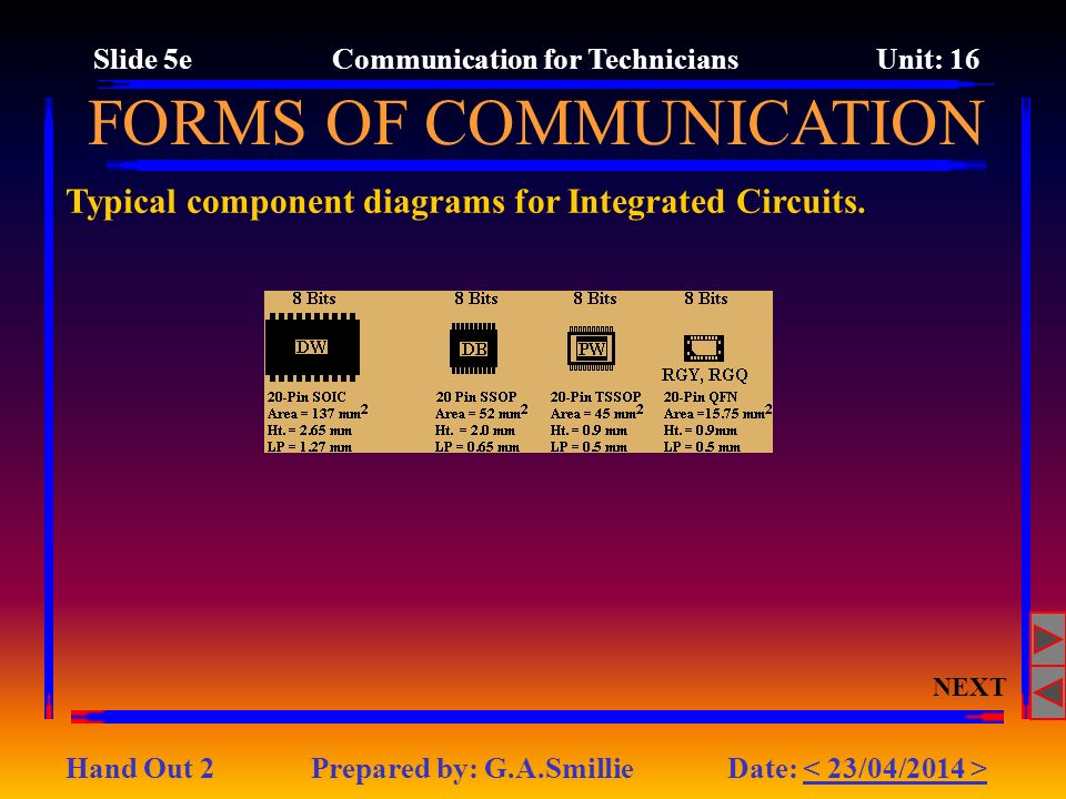 Typical component diagrams for Integrated Circuits. NEXT FORMS OF COMMUNICATION Slide 5e Communication for Technicians Unit: 16 Hand Out 2 Prepared by