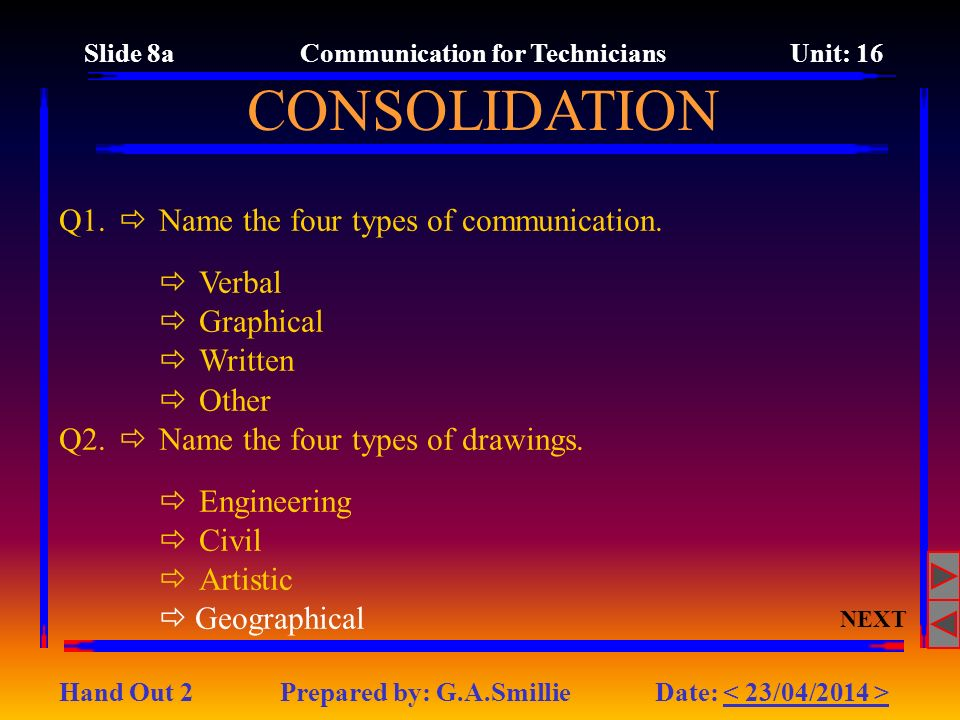 Q1. Name the four types of communication. Verbal Graphical Written Other Q2. Name the four types of drawings. Engineering Civil Artistic Geographical