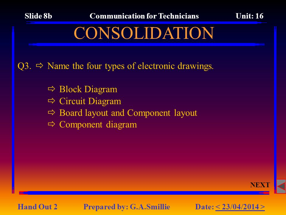 Q3. Name the four types of electronic drawings. Block Diagram Circuit Diagram Board layout and Component layout Component diagram CONSOLIDATION NEXT S