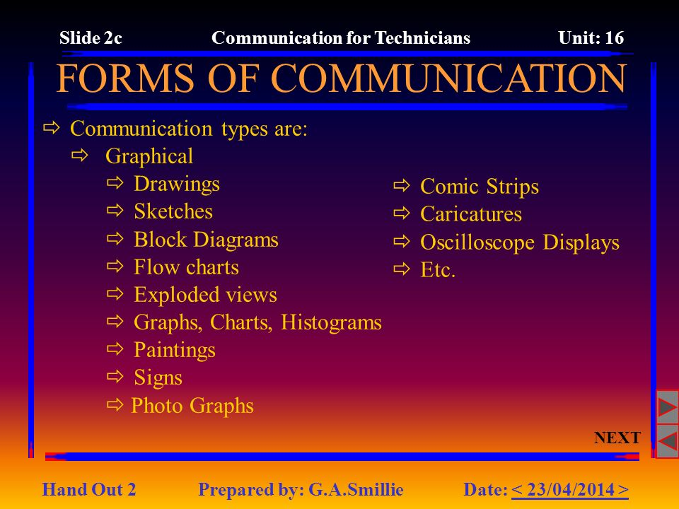 Communication types are: Graphical Drawings Sketches Block Diagrams Flow charts Exploded views Graphs, Charts, Histograms Paintings Signs Photo Graphs FORMS OF COMMUNICATION NEXT Slide 2c Communication for Technicians Unit: 16 Hand Out 2 Prepared by: G.A.Smillie Date: Comic Strips Caricatures Oscilloscope Displays Etc.