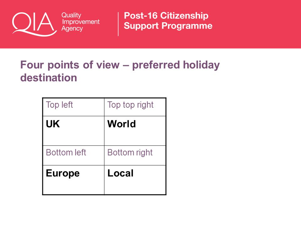 Four points of view – preferred holiday destination Top leftTop top right UKWorld Bottom leftBottom right EuropeLocal
