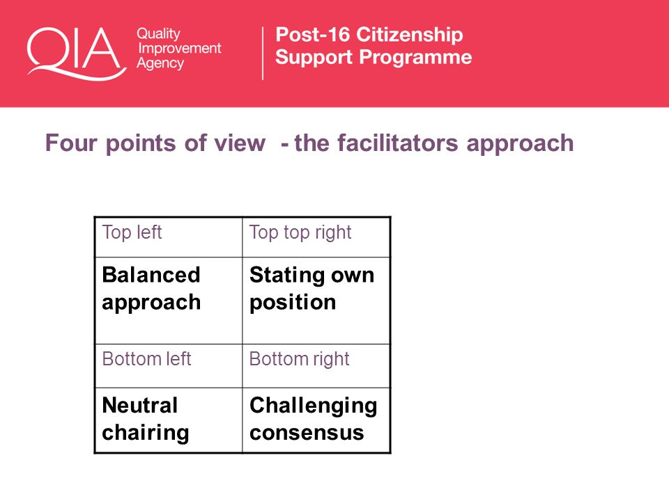 Four points of view - the facilitators approach Top leftTop top right Balanced approach Stating own position Bottom leftBottom right Neutral chairing