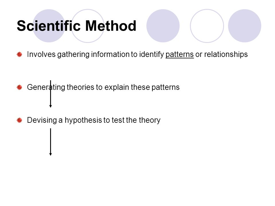 Scientific Method Involves gathering information to identify patterns or relationships Generating theories to explain these patterns Devising a hypothesis to test the theory