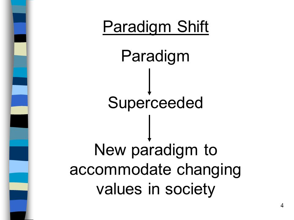 4 Paradigm Shift Paradigm Superceeded New paradigm to accommodate changing values in society