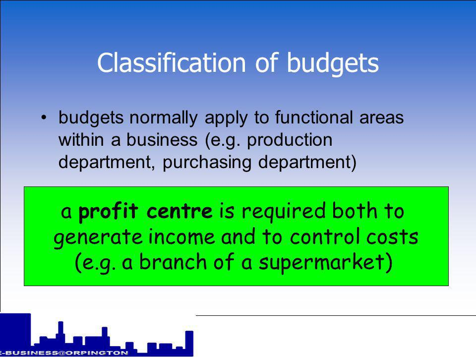 Budgets a budget is a plan of action expressed in quantitative terms in effect, it is a forward financial plan showing forecast sales and forecast costs budgeting is the process by which budgets are drawn up