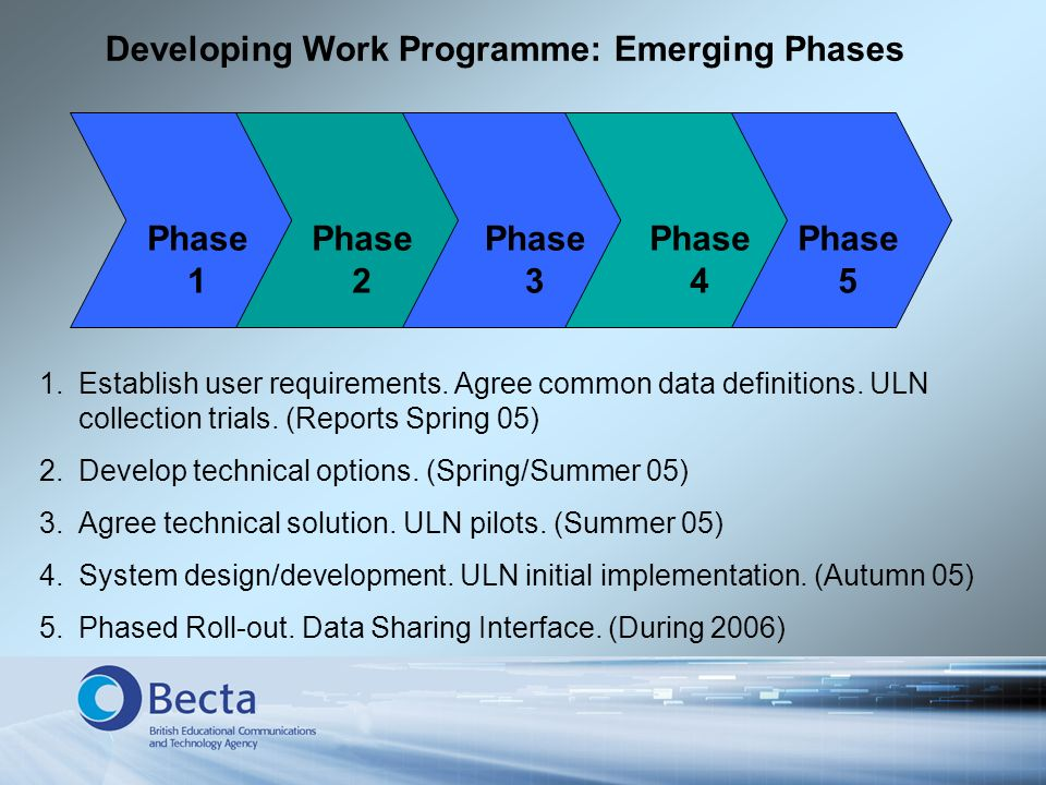Developing Work Programme: Emerging Phases 1.Establish user requirements. Agree common data definitions. ULN collection trials. (Reports Spring 05) 2.