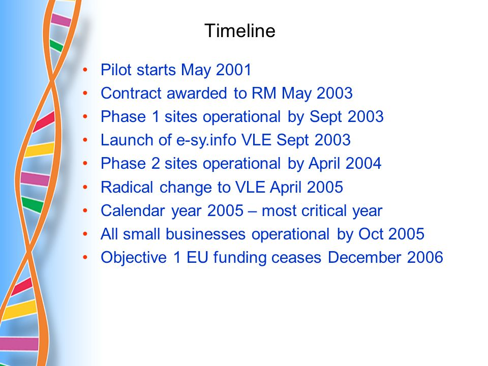 Pilot starts May 2001 Contract awarded to RM May 2003 Phase 1 sites operational by Sept 2003 Launch of e-sy.info VLE Sept 2003 Phase 2 sites operational by April 2004 Radical change to VLE April 2005 Calendar year 2005 – most critical year All small businesses operational by Oct 2005 Objective 1 EU funding ceases December 2006 Timeline