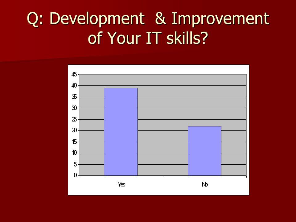 Q: Development & Improvement of Your IT skills