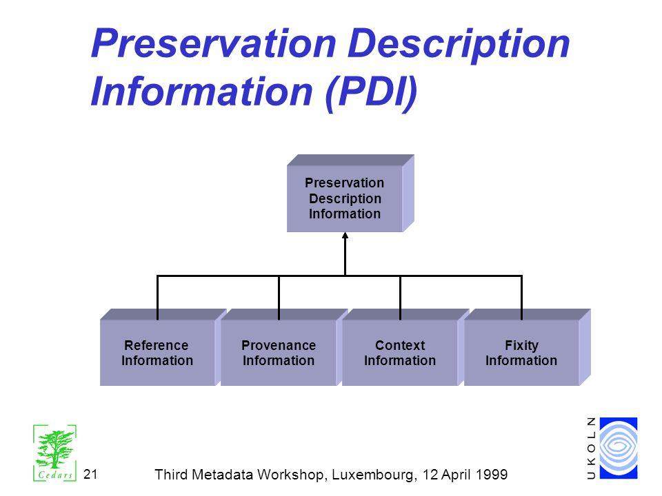 Third Metadata Workshop, Luxembourg, 12 April 1999 21 Preservation Description Information (PDI) Preservation Description Information Reference Inform