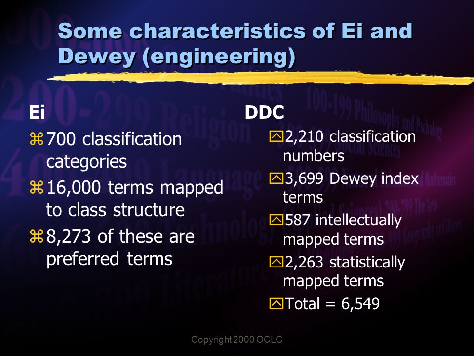 Copyright 2000 OCLC Some characteristics of Ei and Dewey (engineering) Ei z700 classification categories z16,000 terms mapped to class structure z8,273 of these are preferred terms DDC y2,210 classification numbers y3,699 Dewey index terms y587 intellectually mapped terms y2,263 statistically mapped terms yTotal = 6,549