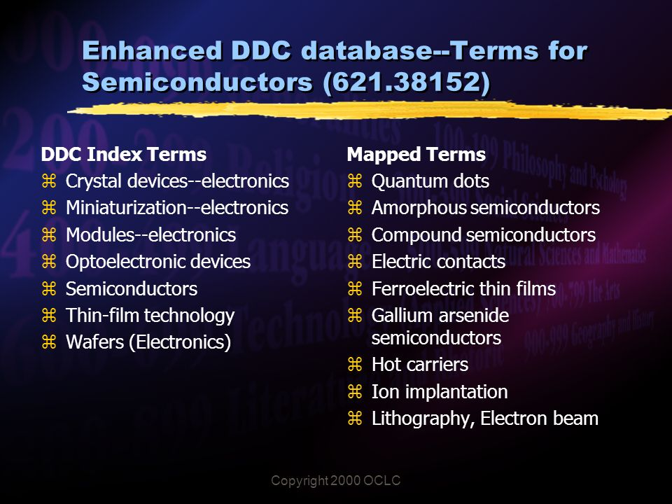 Copyright 2000 OCLC Enhanced DDC database--Terms for Semiconductors ( ) DDC Index Terms zCrystal devices--electronics zMiniaturization--electronics zModules--electronics zOptoelectronic devices zSemiconductors zThin-film technology zWafers (Electronics) Mapped Terms zQuantum dots zAmorphous semiconductors zCompound semiconductors zElectric contacts zFerroelectric thin films zGallium arsenide semiconductors zHot carriers zIon implantation zLithography, Electron beam