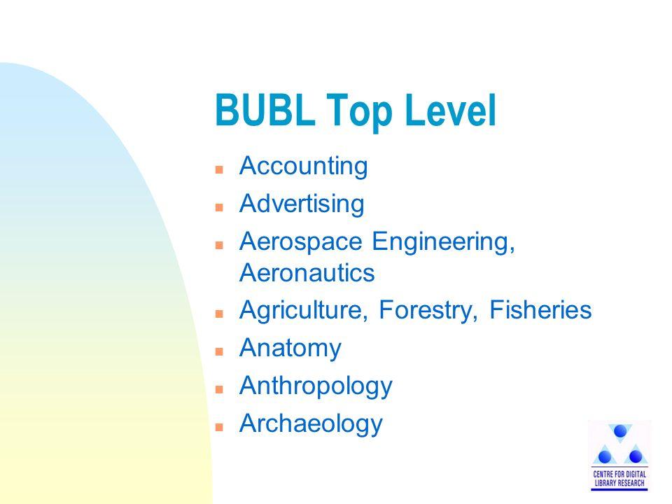 BUBL Top Level n Accounting n Advertising n Aerospace Engineering, Aeronautics n Agriculture, Forestry, Fisheries n Anatomy n Anthropology n Archaeolo