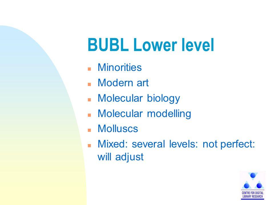 BUBL Lower level n Minorities n Modern art n Molecular biology n Molecular modelling n Molluscs n Mixed: several levels: not perfect: will adjust
