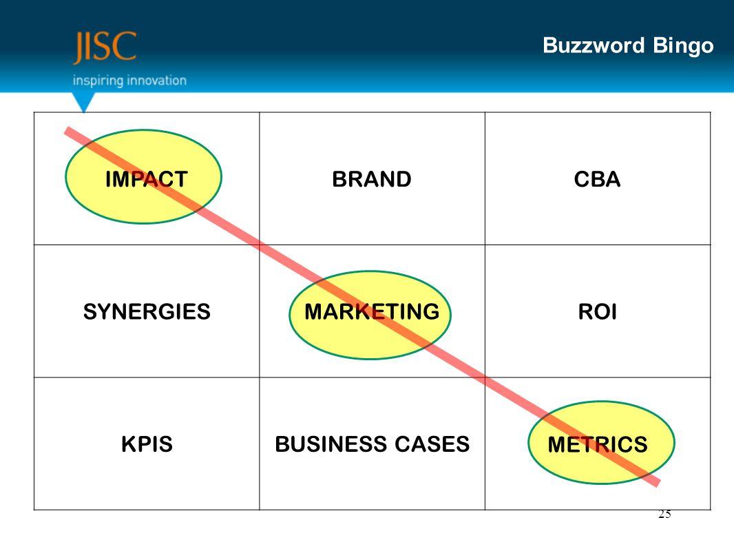 Buzzword Bingo 25 IMPACTBRANDCBA SYNERGIESMARKETINGROI KPISBUSINESS CASES METRICS