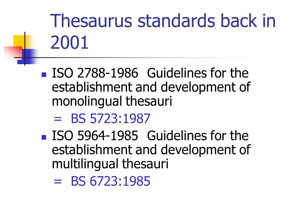 Thesaurus standards back in 2001 ISO 2788-1986 Guidelines for the establishment and development of monolingual thesauri = BS 5723:1987 ISO 5964-1985 G