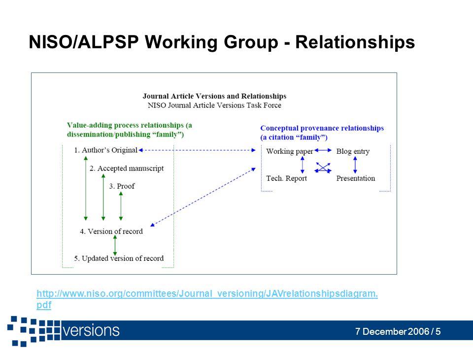 7 December 2006 / 5 NISO/ALPSP Working Group - Relationships http://www.niso.org/committees/Journal_versioning/JAVrelationshipsdiagram.