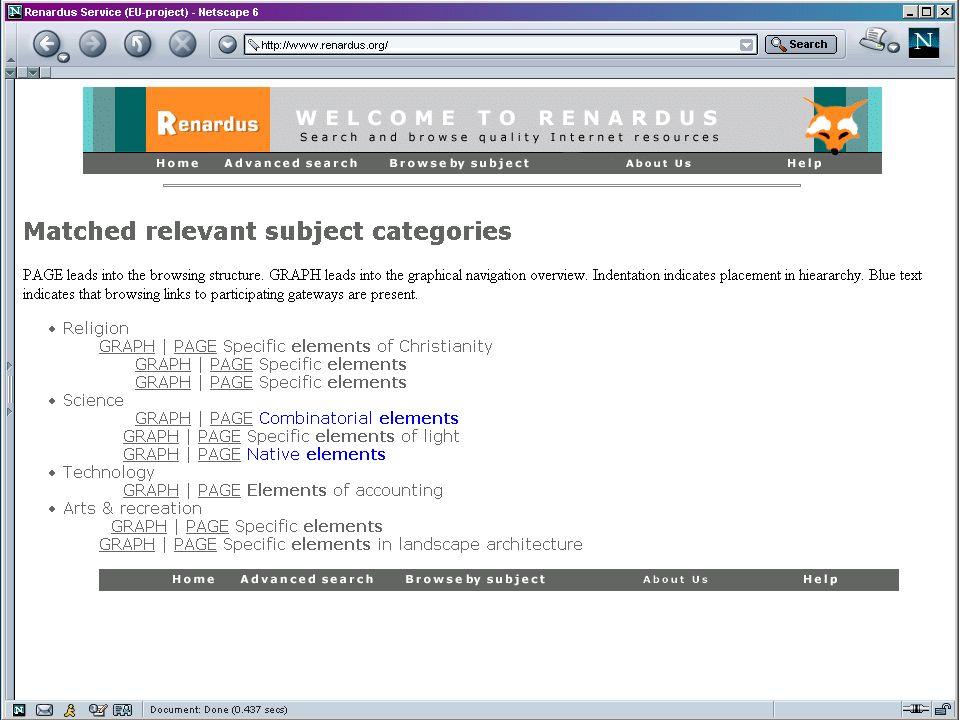 JISC Terminology Services Workshop, London, 13 February 2004