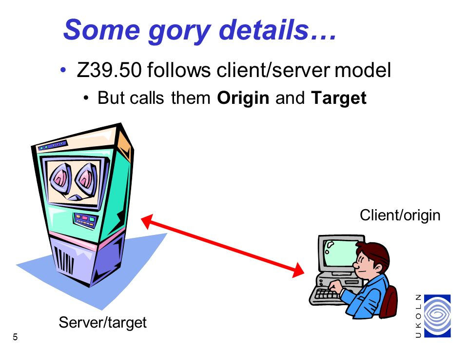 5 Some gory details… Z39.50 follows client/server model But calls them Origin and Target Client/origin Server/target