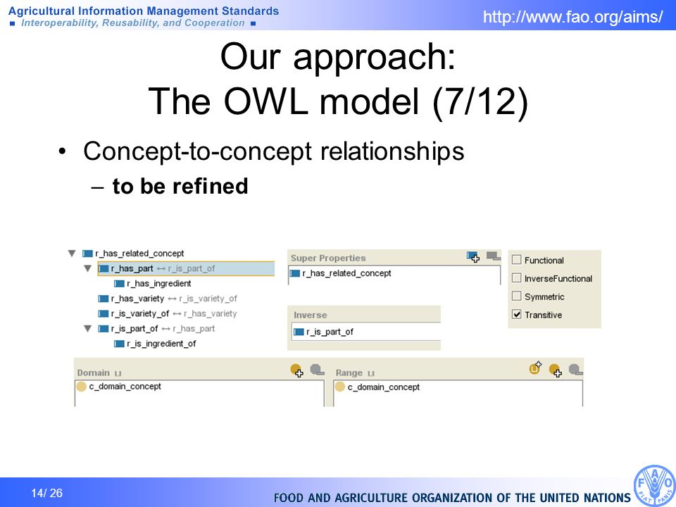 14/ 26 Our approach: The OWL model (7/12) Concept-to-concept relationships –to be refined