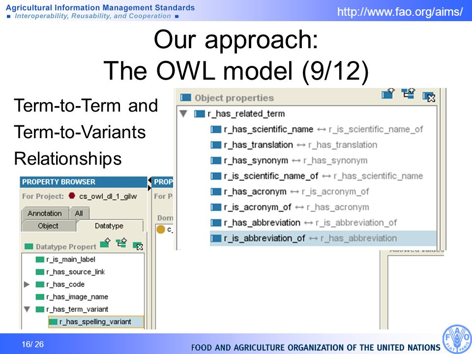 16/ 26 Our approach: The OWL model (9/12) Term-to-Term and Term-to-Variants Relationships