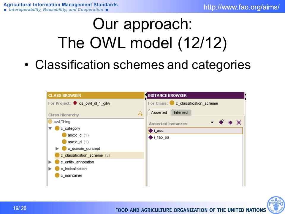 19/ 26 Our approach: The OWL model (12/12) Classification schemes and categories