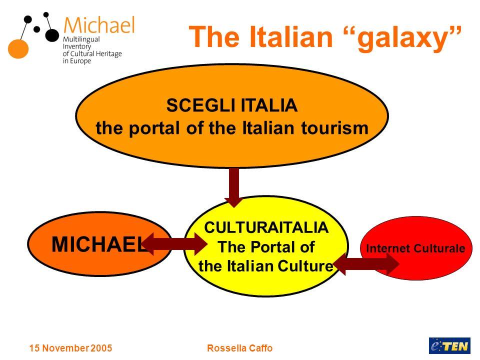 15 November 2005Rossella Caffo The Italian galaxy SCEGLI ITALIA the portal of the Italian tourism MICHAEL CULTURAITALIA The Portal of the Italian Cult