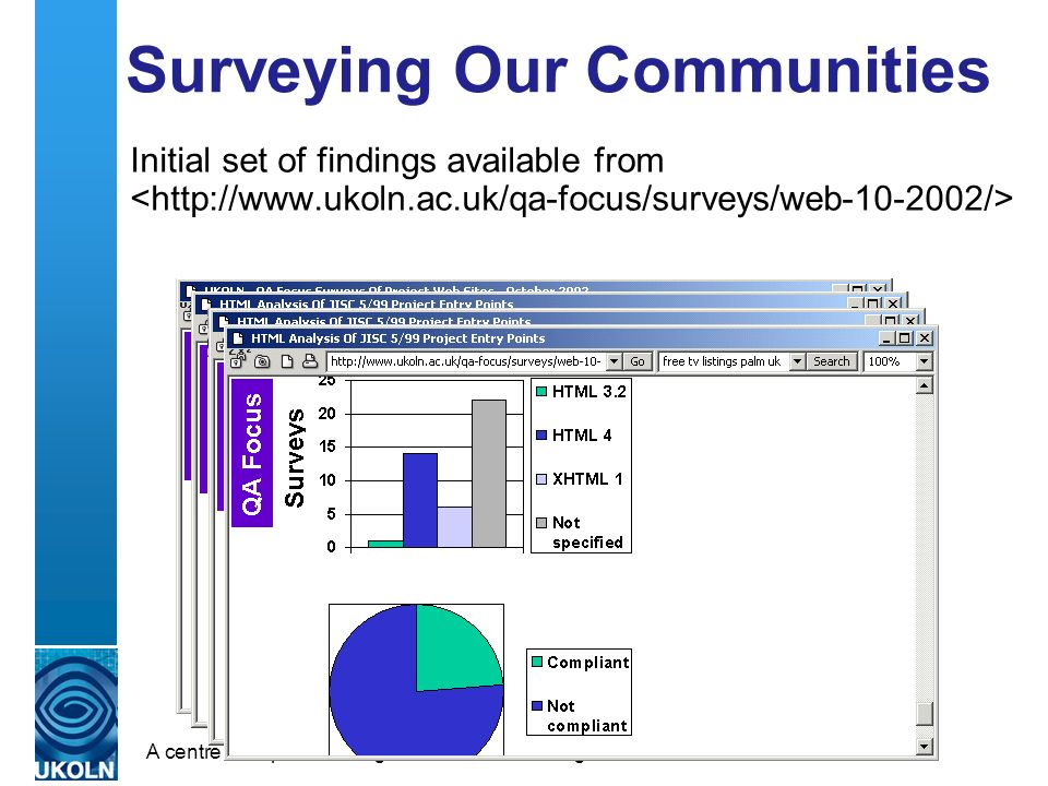 A centre of expertise in digital information management Surveying Our Communities Initial set of findings available from