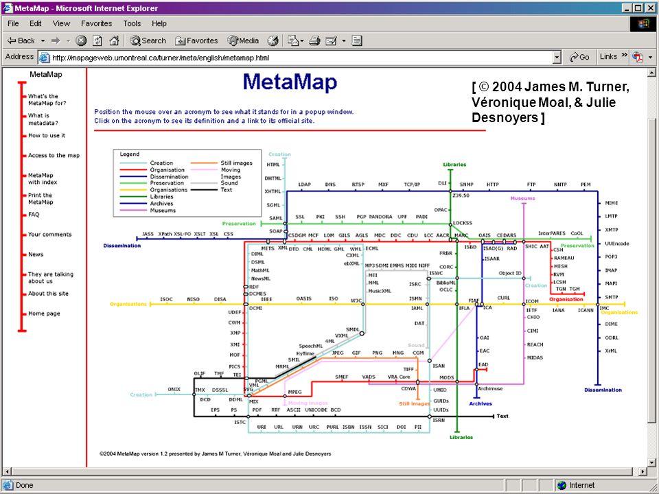 DELOS Int SS2005, Sophia Antipolis, © Michael Day, UKOLN, University of Bath 8 [ © 2004 James M. Turner, Véronique Moal, & Julie Desnoyers ]