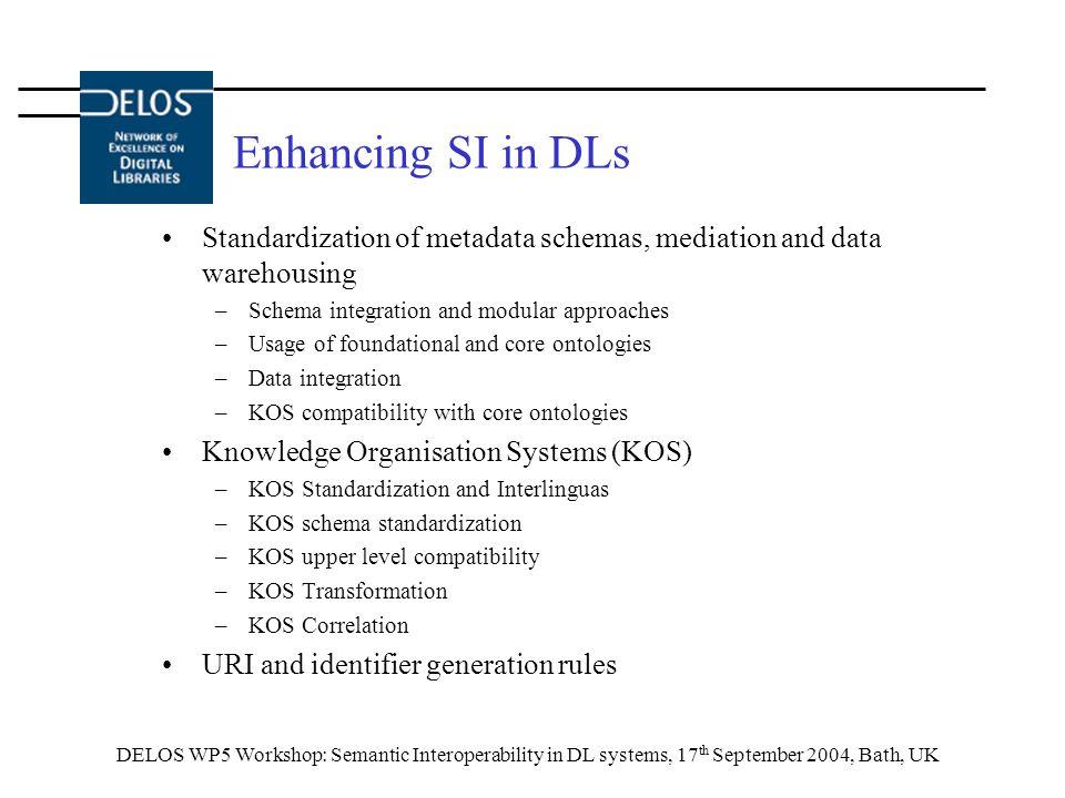 DELOS WP5 Workshop: Semantic Interoperability in DL systems, 17 th September 2004, Bath, UK Enhancing SI in DLs Standardization of metadata schemas, m