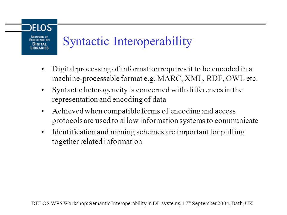 DELOS WP5 Workshop: Semantic Interoperability in DL systems, 17 th September 2004, Bath, UK Syntactic Interoperability Digital processing of informati