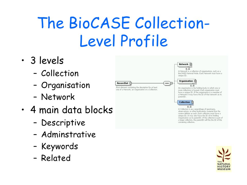 The BioCASE Collection- Level Profile 3 levels –Collection –Organisation –Network 4 main data blocks –Descriptive –Adminstrative –Keywords –Related