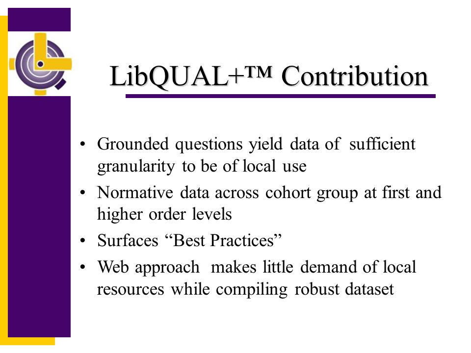 LibQUAL+ TM Project History Sept. 1999 Jan2000 July 2000 Sept.