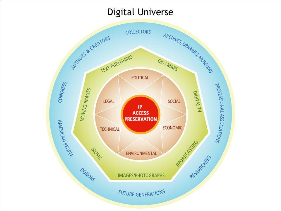 24# Digital Universe