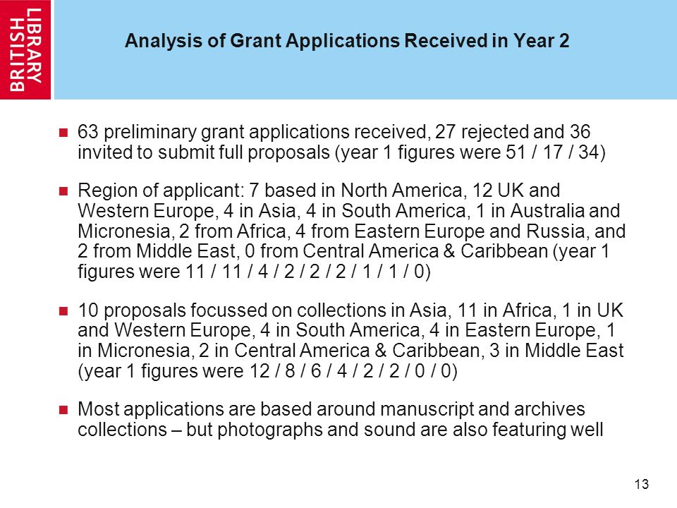 13 Analysis of Grant Applications Received in Year 2 63 preliminary grant applications received, 27 rejected and 36 invited to submit full proposals (year 1 figures were 51 / 17 / 34) Region of applicant: 7 based in North America, 12 UK and Western Europe, 4 in Asia, 4 in South America, 1 in Australia and Micronesia, 2 from Africa, 4 from Eastern Europe and Russia, and 2 from Middle East, 0 from Central America & Caribbean (year 1 figures were 11 / 11 / 4 / 2 / 2 / 2 / 1 / 1 / 0) 10 proposals focussed on collections in Asia, 11 in Africa, 1 in UK and Western Europe, 4 in South America, 4 in Eastern Europe, 1 in Micronesia, 2 in Central America & Caribbean, 3 in Middle East (year 1 figures were 12 / 8 / 6 / 4 / 2 / 2 / 0 / 0) Most applications are based around manuscript and archives collections – but photographs and sound are also featuring well