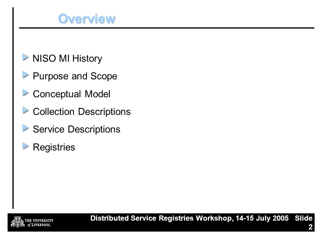 Distributed Service Registries Workshop, July 2005 Slide 2 Overview NISO MI History Purpose and Scope Conceptual Model Collection Descriptions Service Descriptions Registries